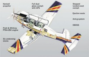 Cut-out drawing of the PC-7 MkII