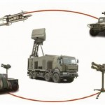 ForceShield Integrated AD system. Thales