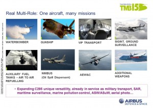 The roles for the C295