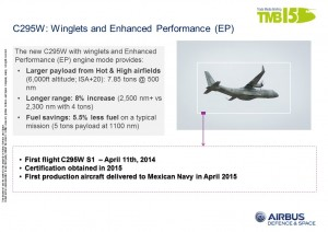 Virtues of the C295