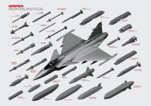 Gripen E possible weapons and sensors load.