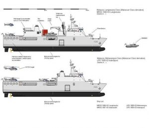 The author proposed MRSS based on Makassar class LPDs.