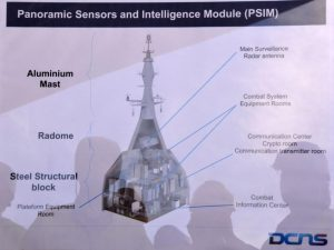 A DCNS graphic explaining the PSIM module. DCNS.