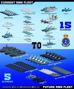 RMN's 15 to 5 plan, graphic posted on the service official Facebook page, TLDM