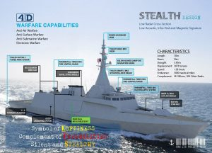 The LCS major equipment detailed. RMN graphics.